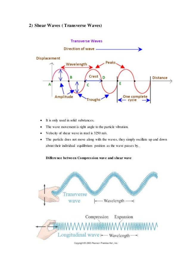 S Waves Can Travel Through What Type Of Medium