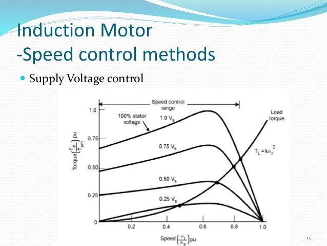 voltage frequency control of induction motor
