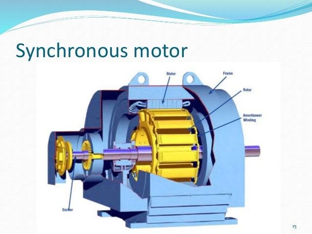 1 starting speed control of motors for Motor speed control methods
