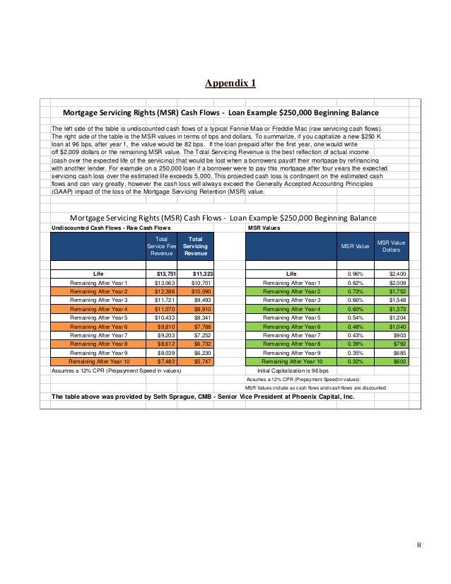 Advance america cash advance woonsocket ri picture 7