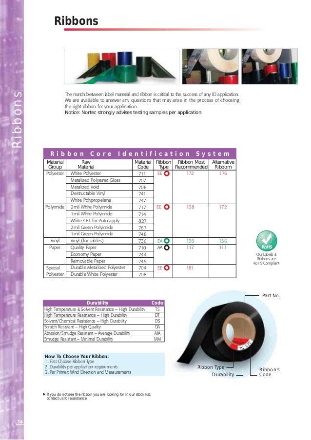 Nortec Ami Catalog