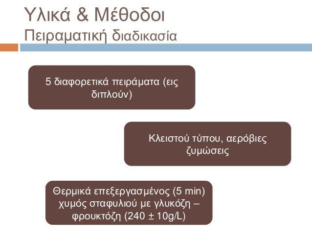 Θερμικά επεξεργασμένος (5 min) χυμός σταφυλιού με γλυκόζη – φρουκτόζη (240 ± 10g/L) Κλειστού τύπου, αερόβιες ζυμώσεις 5 δι...