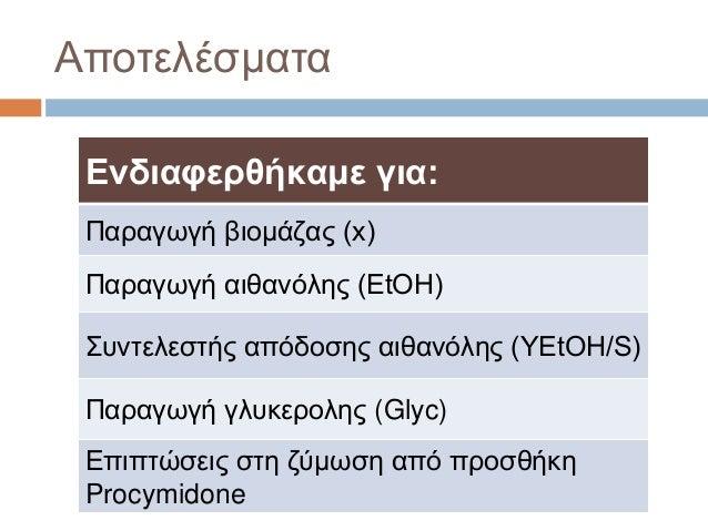 Αποτελέσματα Ενδιαφερθήκαμε για: Παραγωγή βιομάζας (x) Παραγωγή αιθανόλης (EtOH) Συντελεστής απόδοσης αιθανόλης (YEtOH/S) ...