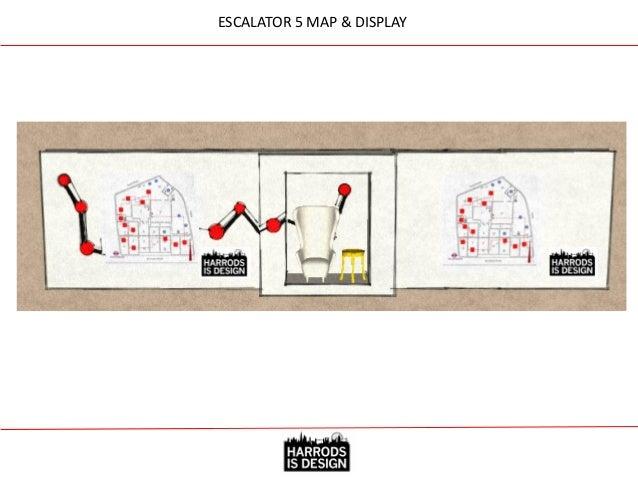 ESCALATOR 5 DISPLAY PLINTH INSPIRATION AREA