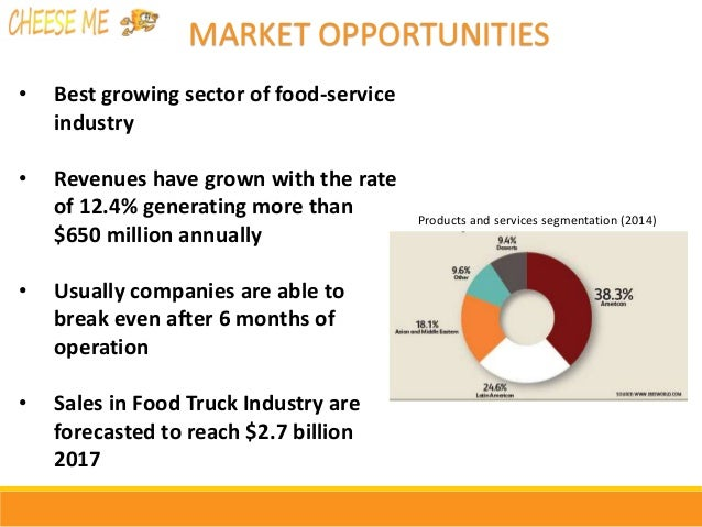 business plan for food truck ppt template