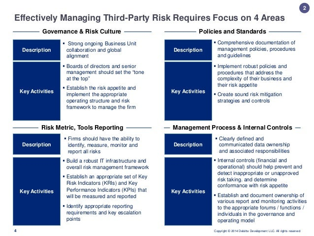 Fsi Third Party Risk Management Deloitte Pov