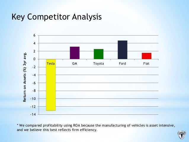 ford and toyota analysis essay Analysis of toyota motor corporation by thembani nkomo 1 toyota corporate overview: founded in 1937, toyota motor corporation is a japanese company that engages in the design, manufacture, assembly, and.