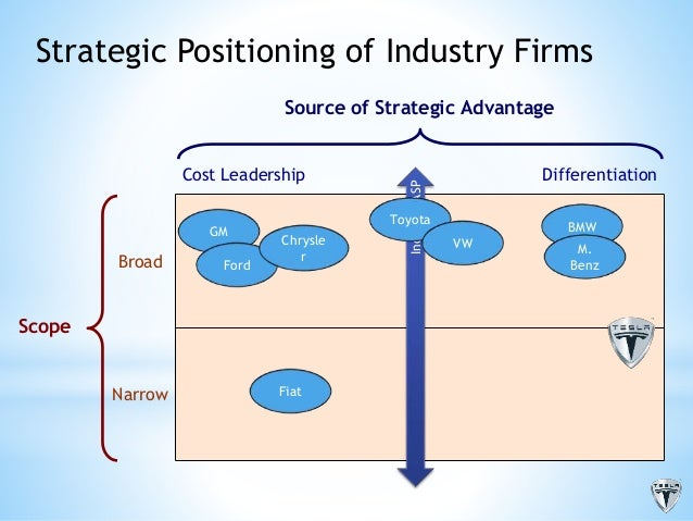 ford cost leadership