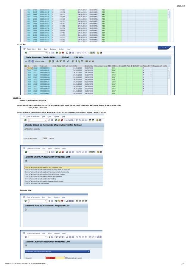 25.05.2015 SE16>>SKB1 DELETION Delete Company Code before CoA. Enterprise Structure>>Definition>>Financial Accounting>>Edi...