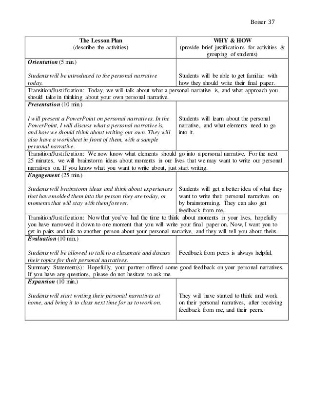 personal essay lesson plans Pronoun problems elements of the personal essay for example, if one of the lesson topics was transitions, you could look at the week's reading assignments to find good transition sentences, and then use those as.