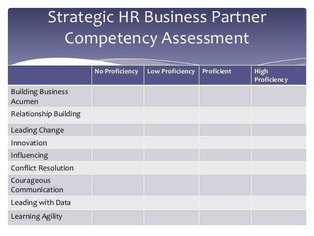 hr strategic business partner Human resources – the one  hr as a strategic partner or any similar topic specifically for you do not waste  business employment united states culture.