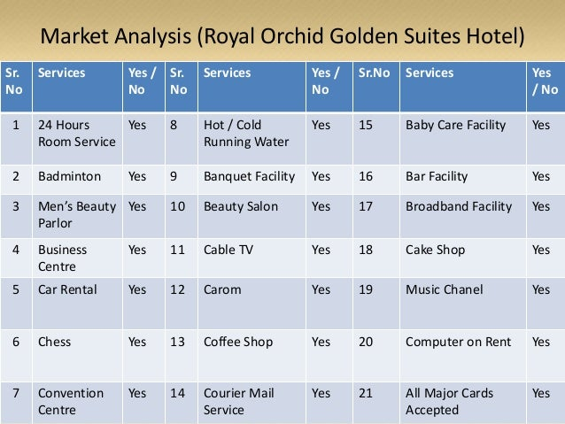 royal orchid analysis Royal orchid hotels ltd-rohltd, bse:532699 latest news, stock scores, research reports and price movements see fundamentals, technicals, peer comparison, shareholding change.