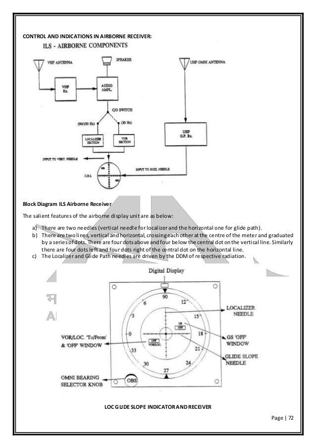 Excellent Vandin Slave Wiring Diagram Photos - Electrical Circuit ...