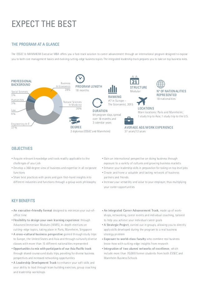Brochure-ESSEC-Mannheim-ExecutiveMBA-Modular
