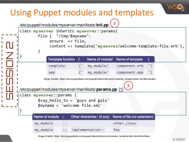 Puppet variables in templates