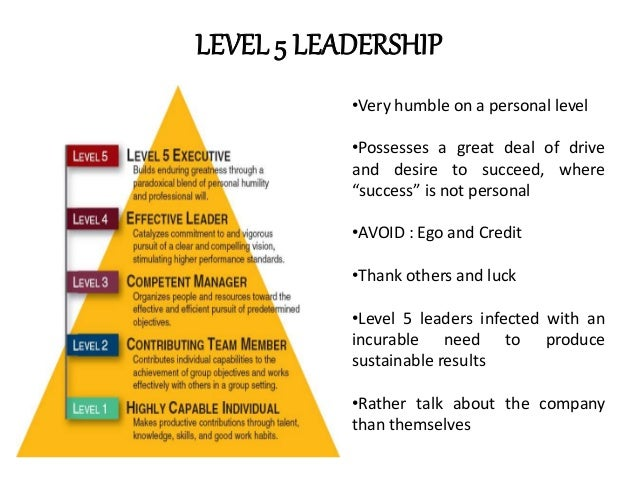 level 5 leadership Training course contents: a powerpoint document, which shows an example of  the level 5 leadership model with advice on the method of use can be.