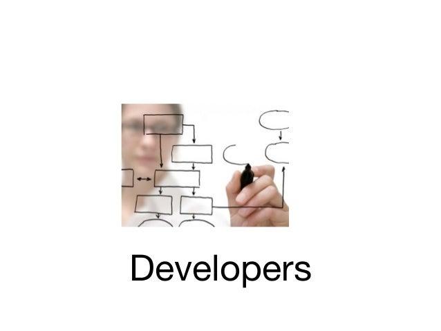 New Class Autoloader              (PSR-0)modules        example               lib           Drupal   example   Tests   Exa...