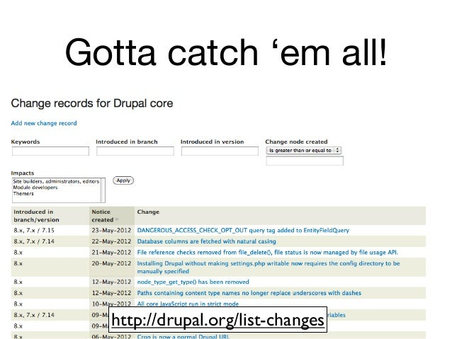 Drupal 8. What's cooking (based on Angela Byron slides)