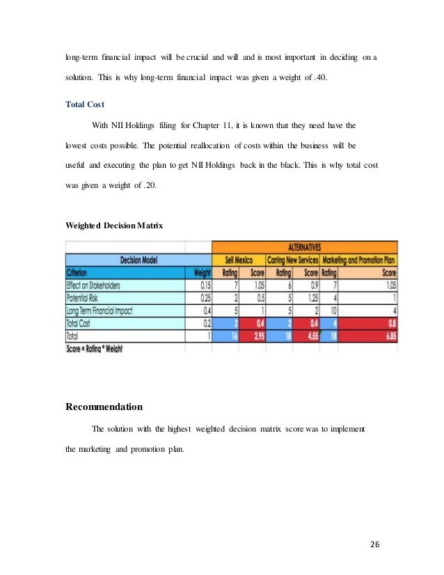 Managerial Economics Research Paper Starter