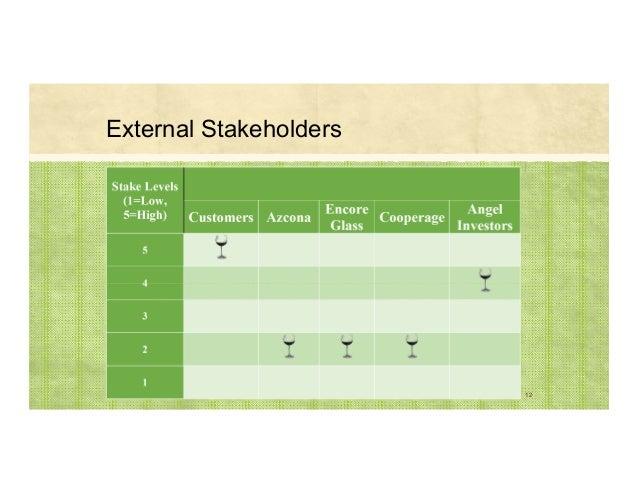 12 External Stakeholders