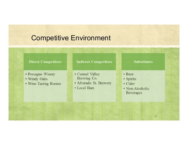 13 Competitive Environment