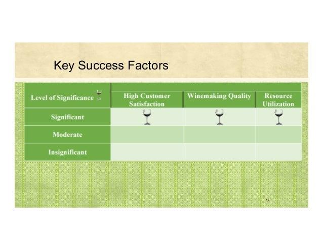 14 Key Success Factors