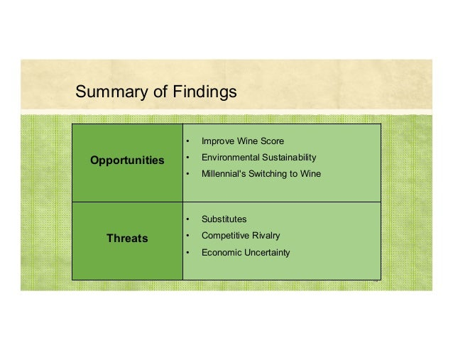 18 Opportunities • Improve Wine Score • Environmental Sustainability • Millennial's Switching to Wine Threats • Substitute...