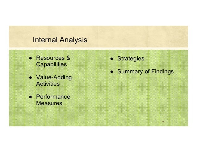 ● Resources & Capabilities ● Value-Adding Activities ● Performance Measures ● Strategies ● Summary of Findings 19 Internal...