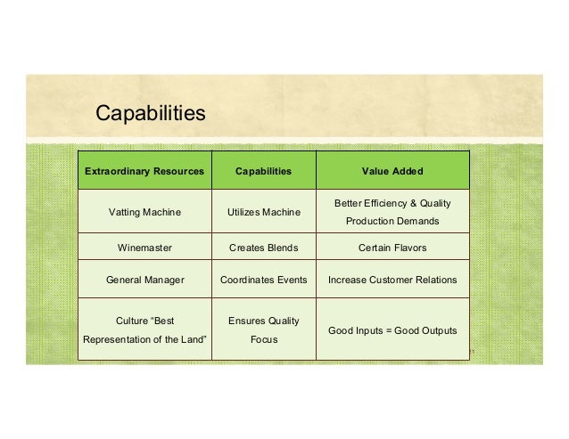 Capabilities 21 Extraordinary Resources Capabilities Value Added Vatting Machine Utilizes Machine Better Efficiency & Qual...