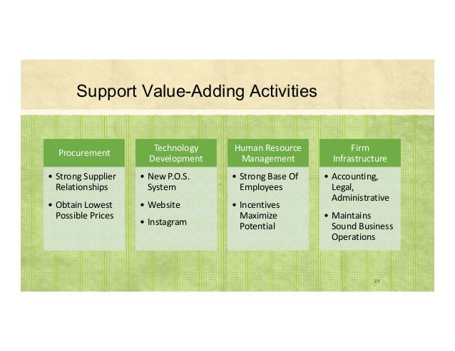Support Value-Adding Activities 23 Procurement • StrongSupplier Relationships • ObtainLowest PossiblePrices Technolog...