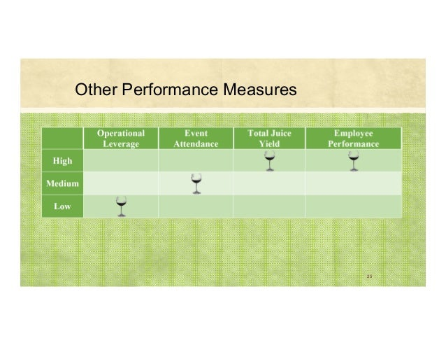 Other Performance Measures 25