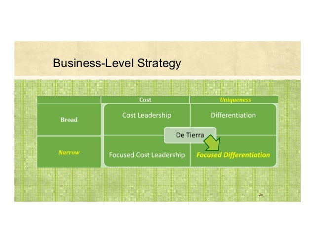 Business-Level Strategy 26