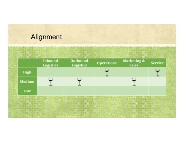 Alignment 27