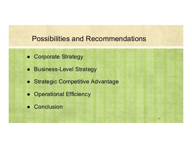 ● Corporate Strategy ● Business-Level Strategy ● Strategic Competitive Advantage ● Operational Efficiency ● Conclusion Pos...