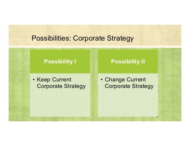 Possibilities: Corporate Strategy Possibility I • Keep Current Corporate Strategy Possibility II • Change Current Corporat...