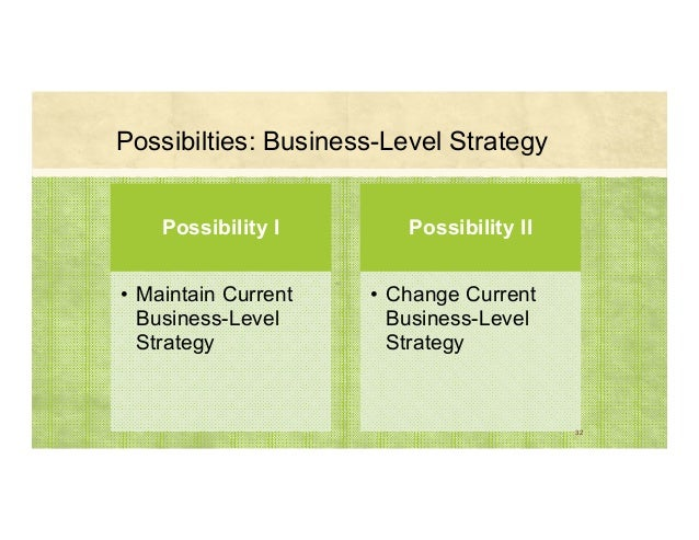 Possibilties: Business-Level Strategy Possibility I • Maintain Current Business-Level Strategy Possibility II • Change Cur...