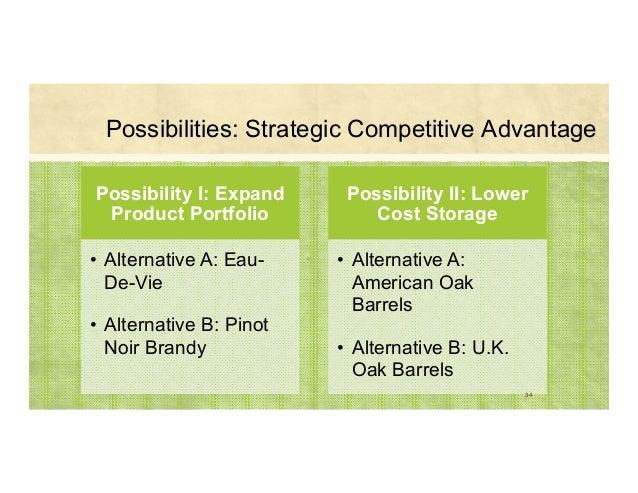 Possibilities: Strategic Competitive Advantage Possibility I: Expand Product Portfolio • Alternative A: Eau- De-Vie • Alte...