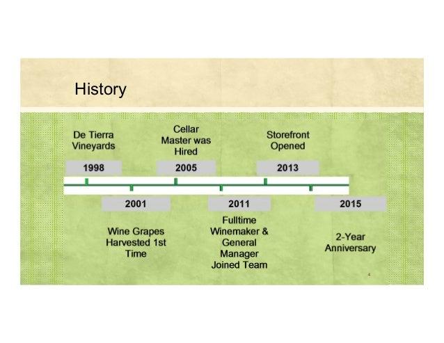 4 History