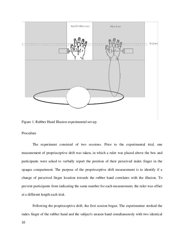 Undergraduate honours thesis