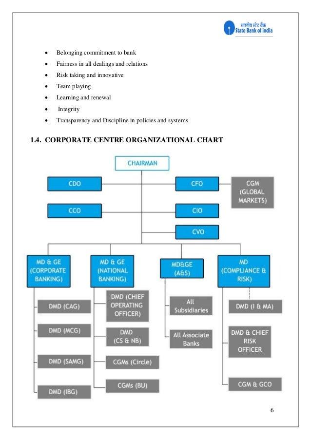 State Bank Vishwa Yatra Foreign Travel Card