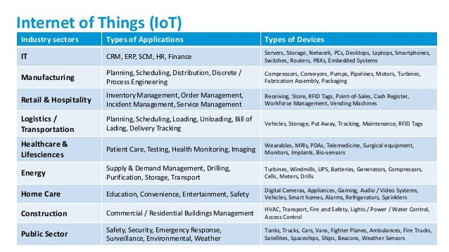 Sn Security Architecture For Mobile Computing And Iot