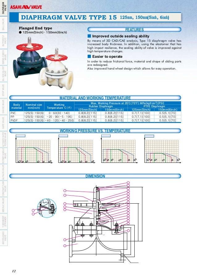 Asahi valve strainer airrelease valve 14 13 diaphragm ccuart Images