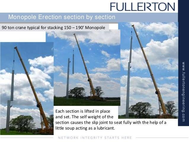 Part 1 Monopole Tower Structures