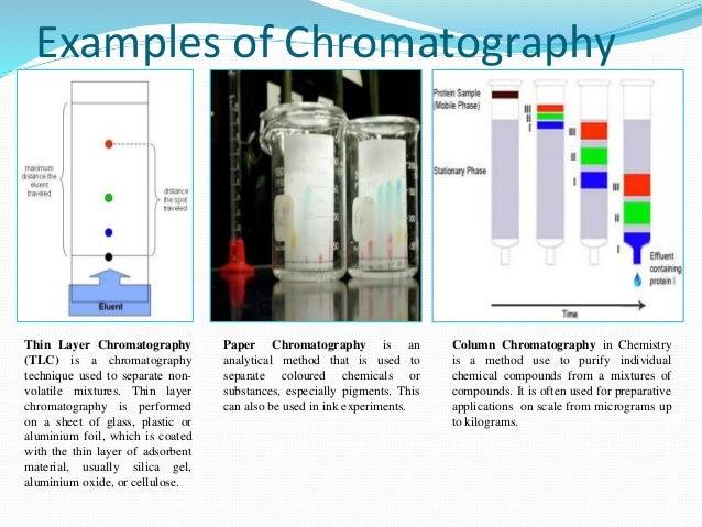 Classification Of Chromatography