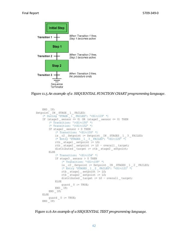 Final Report 5709-349-0 42 Figure 11.5 An example of a SEQUENTIAL FUNCTION CHART programming language. Figure 11.6 An exam...
