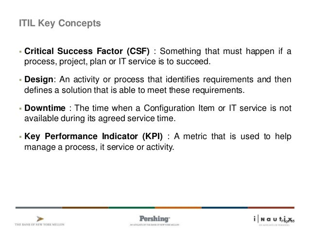 1 what is the business of zappos and what are its critical success factors csf s lists That's where critical success factors (csfs) can help csfs  the first csf that  we identify from the candidate list is relationships with local suppliers  step  one: establish your business's or project's mission and strategic goals (click here.