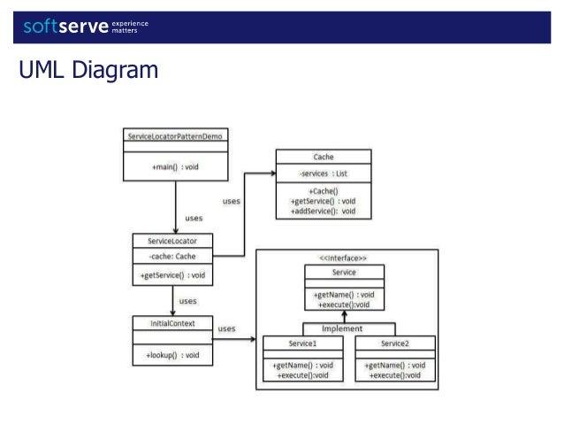 PresentationPatterns_v2