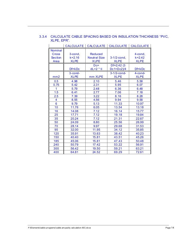 Ampacity Chart For Aluminum Wire Gallery - Wiring Table And Diagram ...