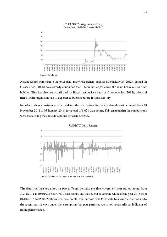 EGavotti   Bitcoin As A CurrencyA Volatility Analysis