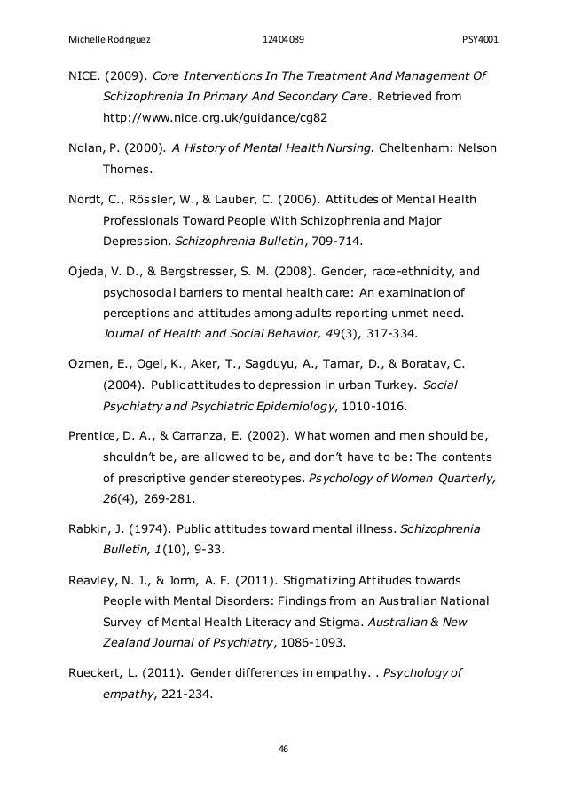 rguhs thesis topics in psychiatry